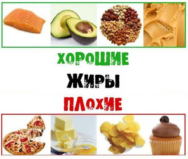 Полный список всех продуктов для правильного питания