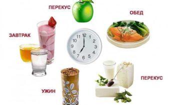 Готовое меню на неделю для похудения: рацион правильного питания на 1500 ккал